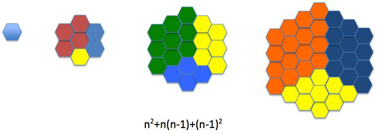 hexagon problem