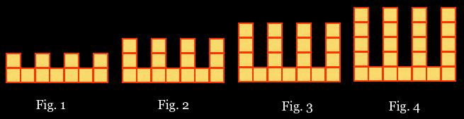 y = 4x + 7