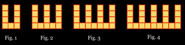 linear pattern